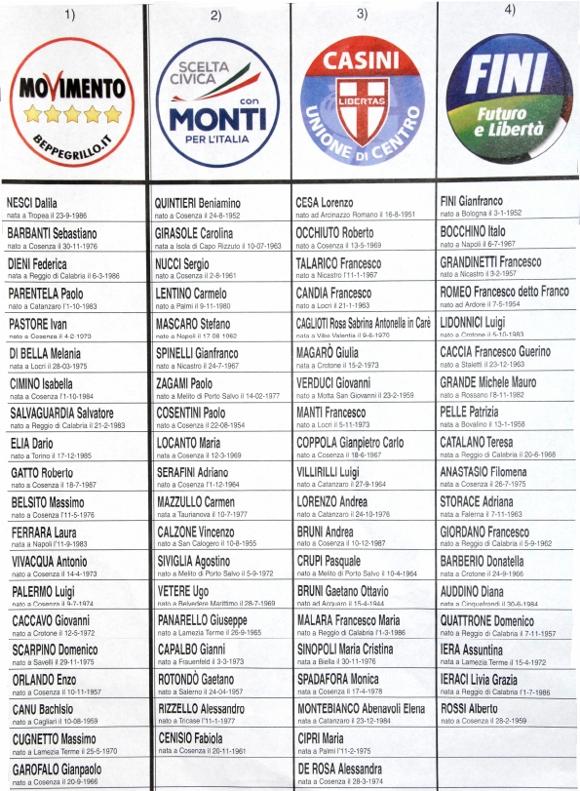 CandidatiCameraCalabria2013-1-4