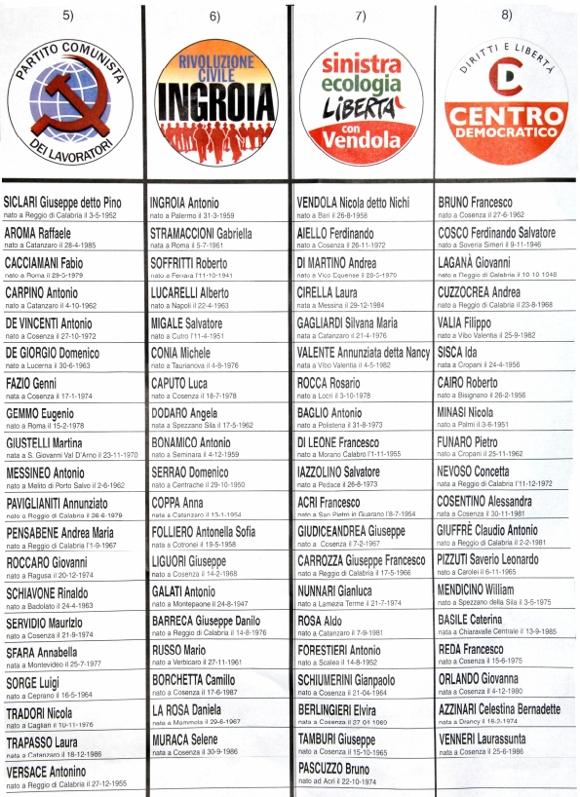 CandidatiCameraCalabria2013-5-8