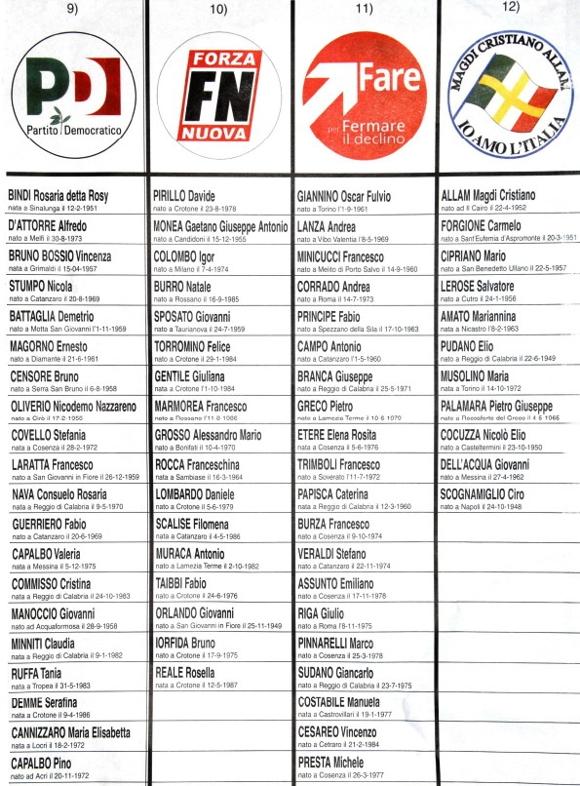 CandidatiCameraCalabria2013-9-12