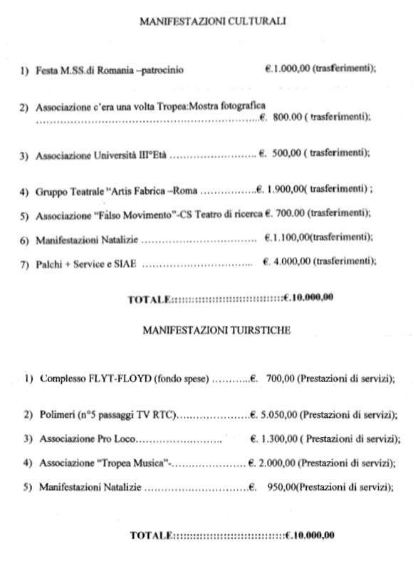 ContributiDetermina233-09-13