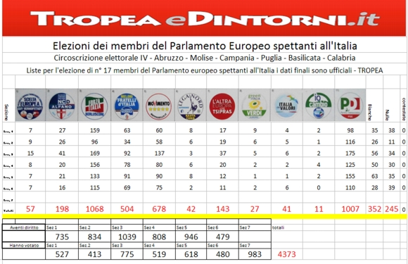 EuropeeTropeaDefinitive